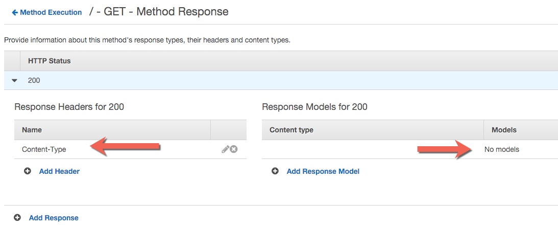 How to return HTML from AWS API Gateway & Lambda